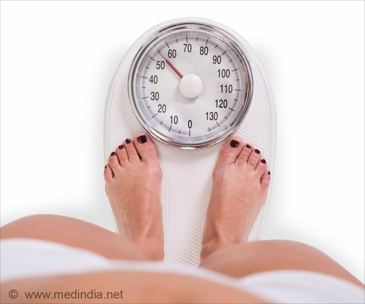 Calculate Ideal Body Weight