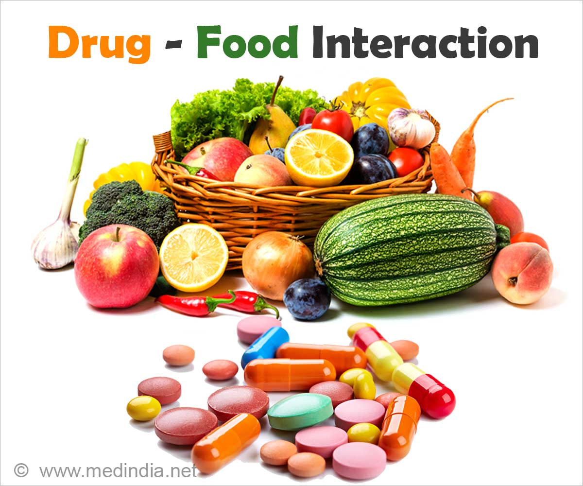 Alprazolam Interaction with Food, Herbs and Alcohol
