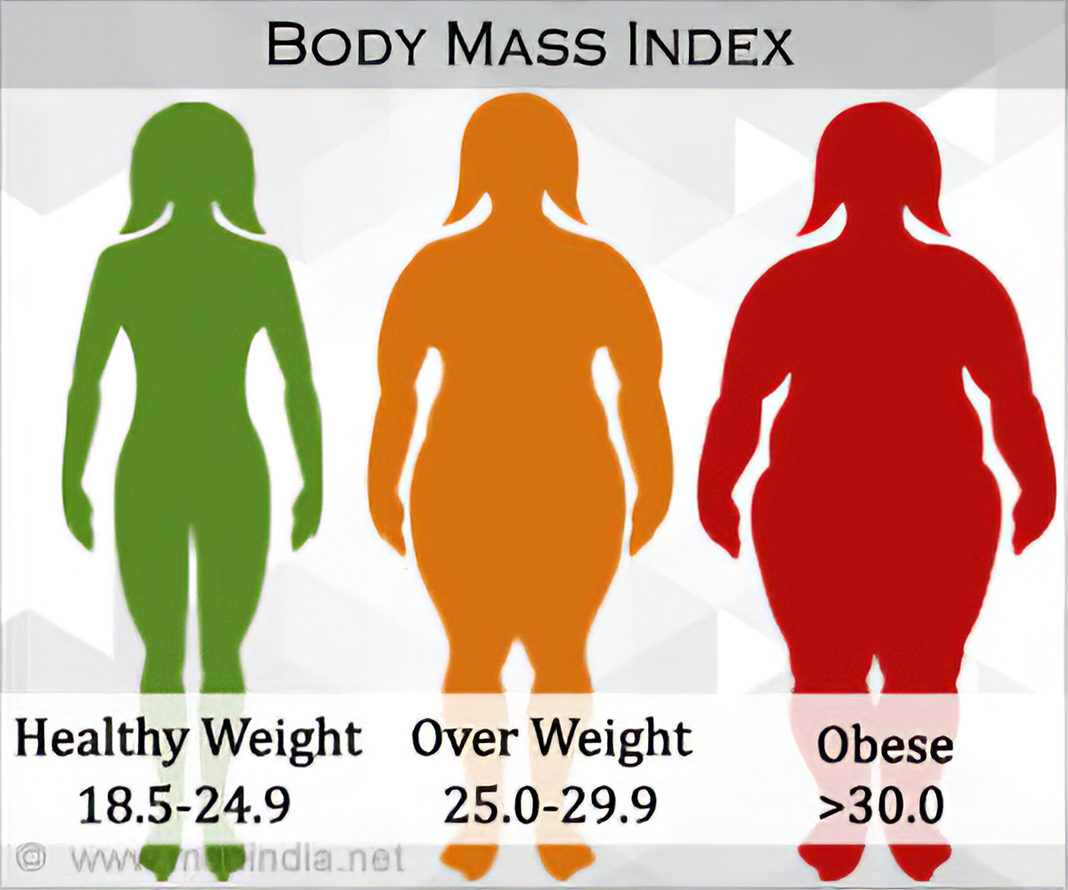 An Obesity Paradox Metabolically Healthy Elderly Obese