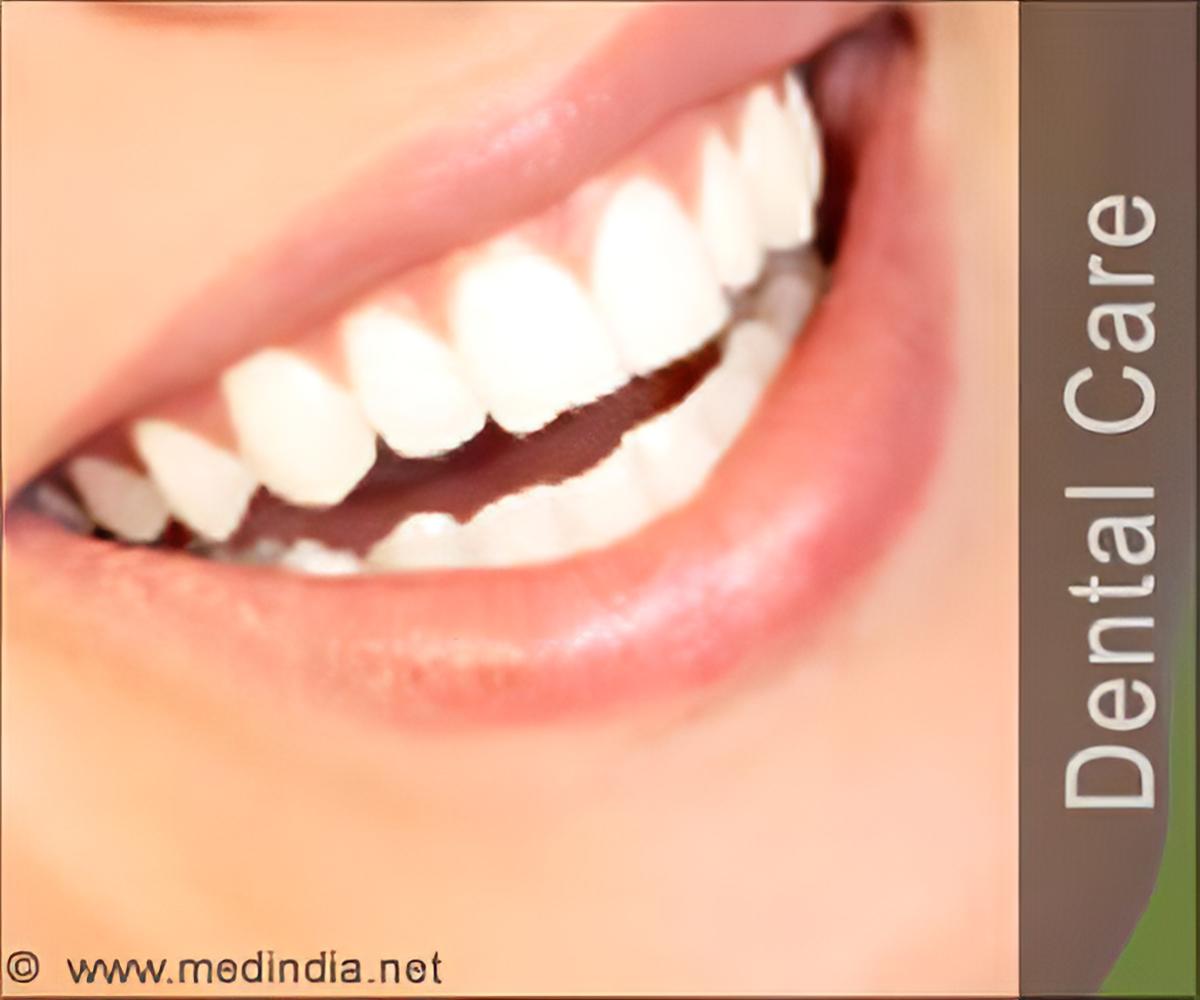 Quiz on Dental Care
