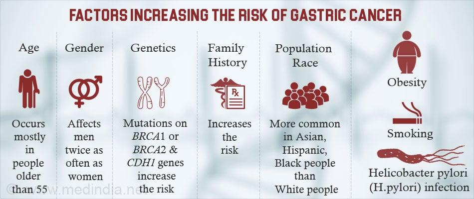 Consumul de cartofi și riscul de cancer