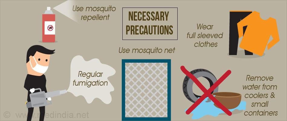 Dengue and Dengue Fever - Symptoms, Causes, Diagnosis