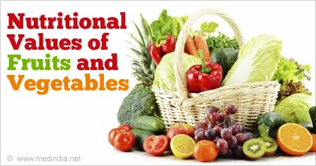 declining nutritional value of diet food