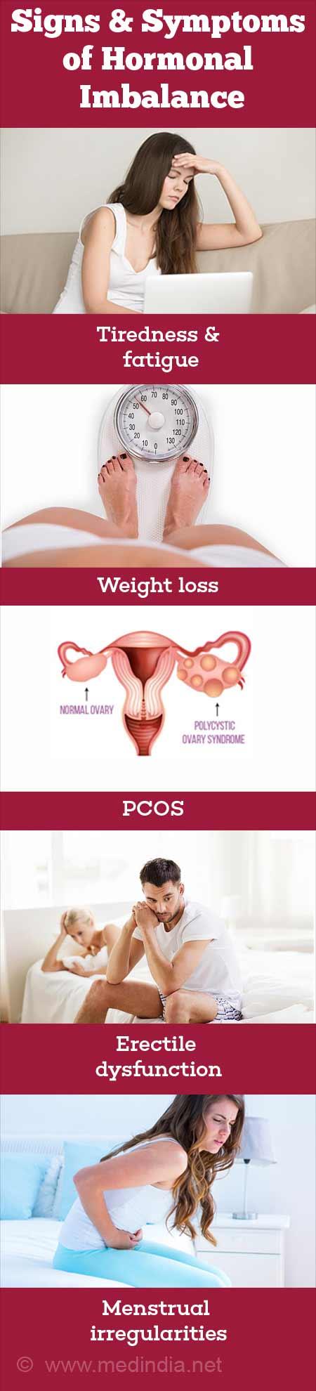 Hormonal Imbalance Causes Symptoms Diagnosis And Treatment