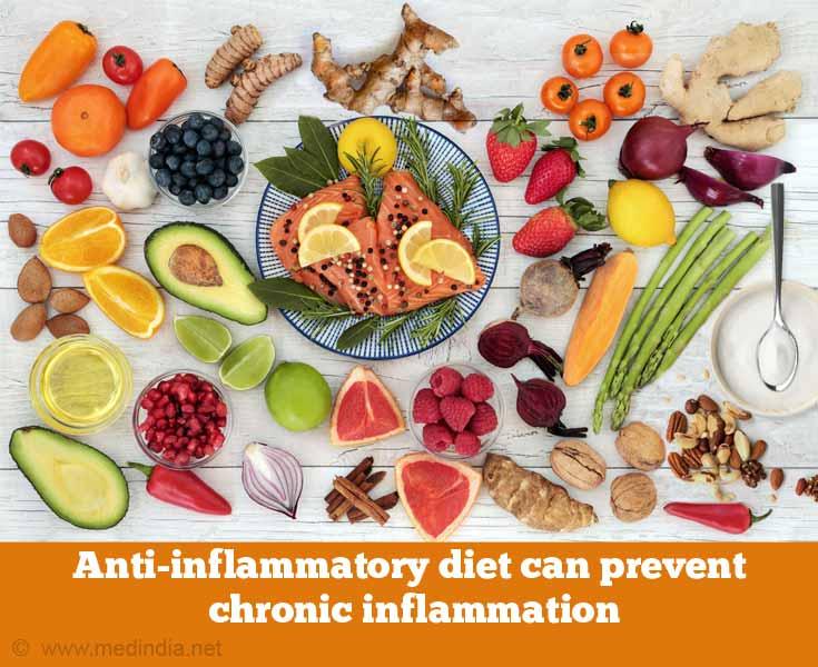 Anti-Inflammatory Diet | Top Anti-Inflammatory Foods