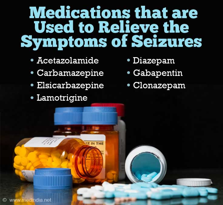 Focal Seizures | Partial Seizures - Types, Causes, Symptoms