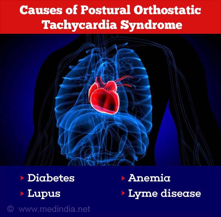 Syndrome causes pots Dysautonomia International: