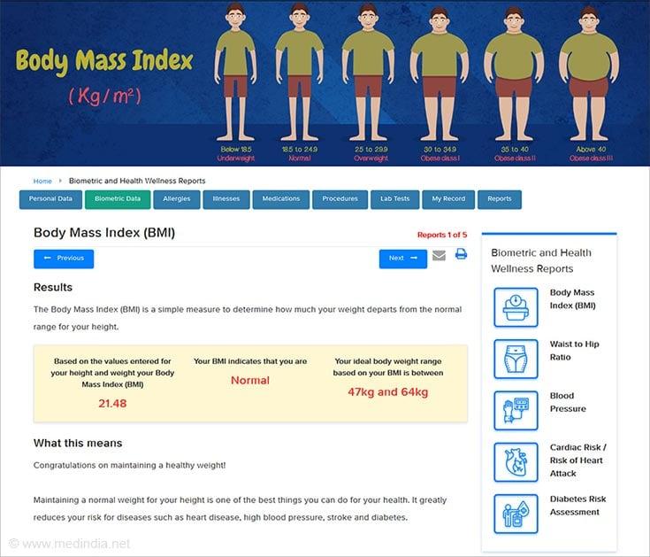 Consumer Wellness Health Assessment Tools