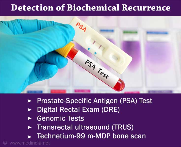 Detection of Biochemical Recurrence