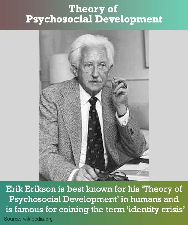 Theory of Psychosocial Development