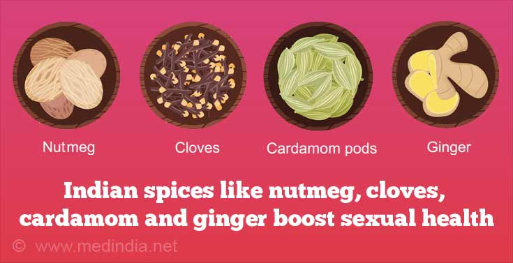 Foods to Increase Sexual Vigor from Ancient India