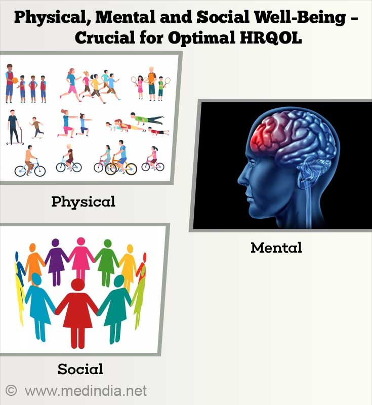 Physical, Mental and Social Well-Being – Crucial for Optimal HRQOL