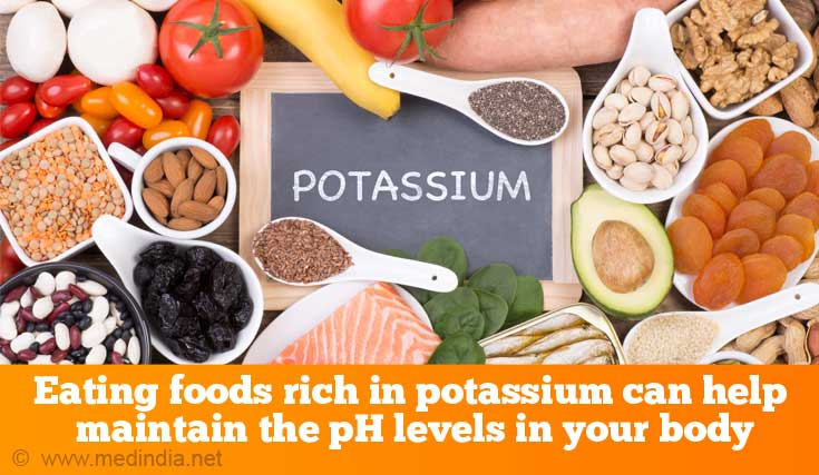 picture about Potassium Rich Foods Chart Printable named Potium Wealthy Food items Food Large in just Potium