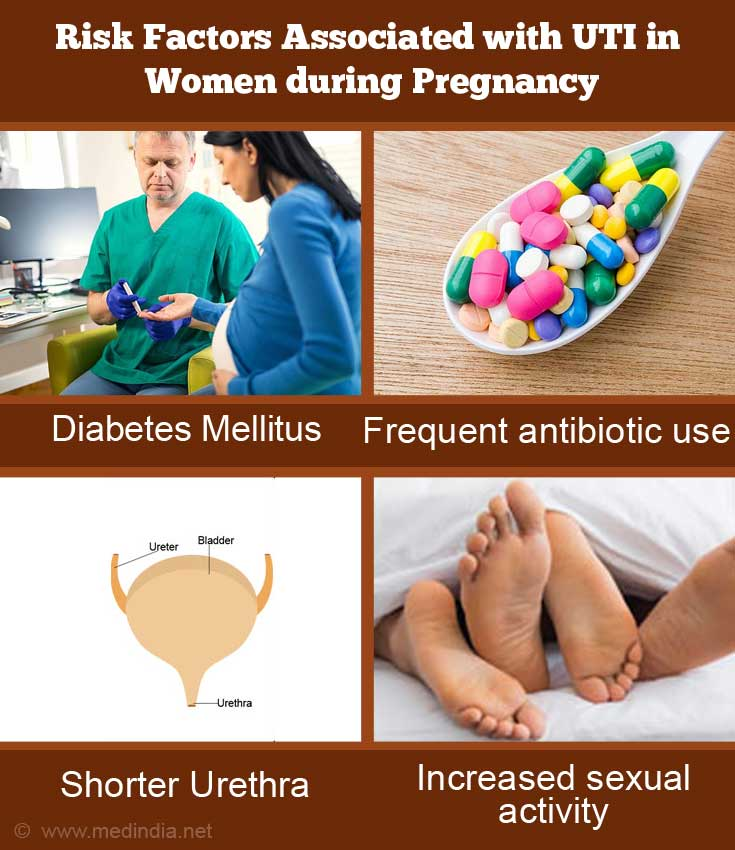 Urinary Tract Infection During Pregnancy - Causes, Symptoms