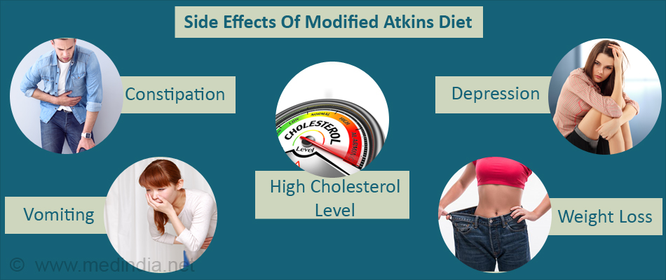 what is the modified atkins diet?
