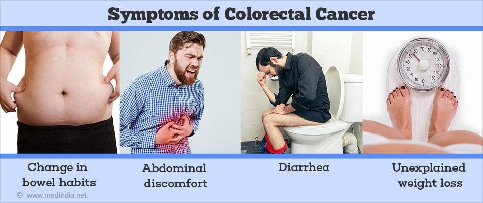 Colorectal Cancer Types Causes Risk Factors Symptoms Diagnosis Treatment Prognosis Prevention