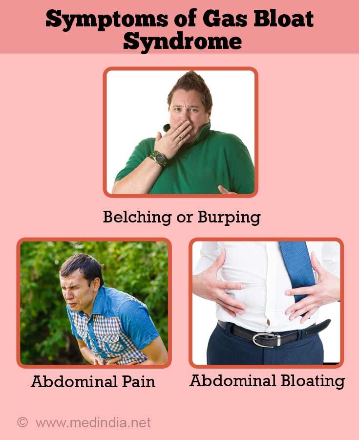 Gas Bloat Syndrome - Causes, Symptoms, Diagnosis, Treatment