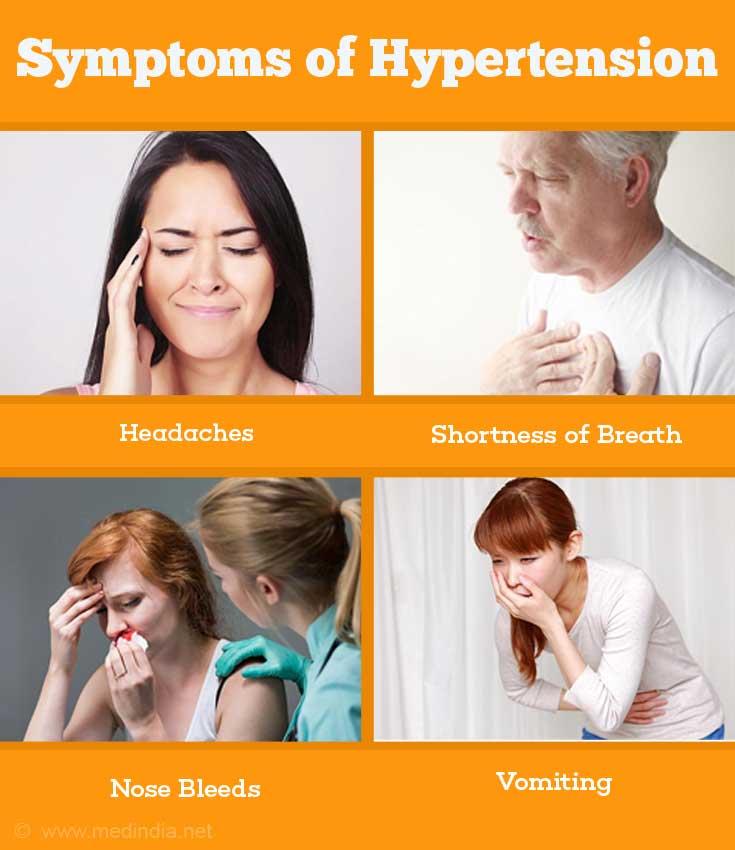 High Blood Pressure - Hypertension - Causes, Symptoms..