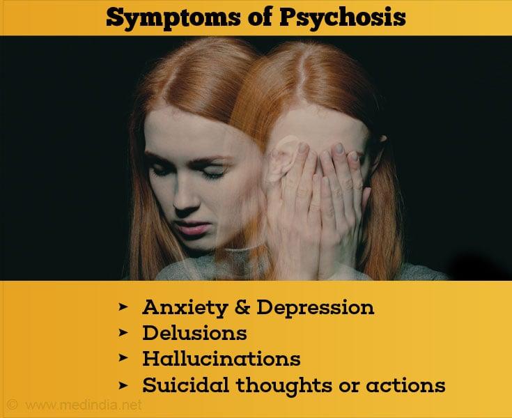 Symptoms of Psychosis