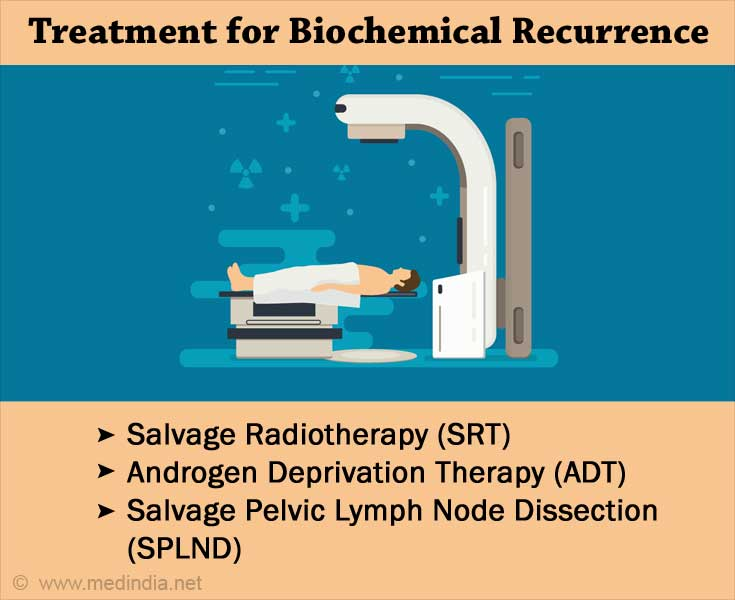 Treatment for Biochemical Recurrence